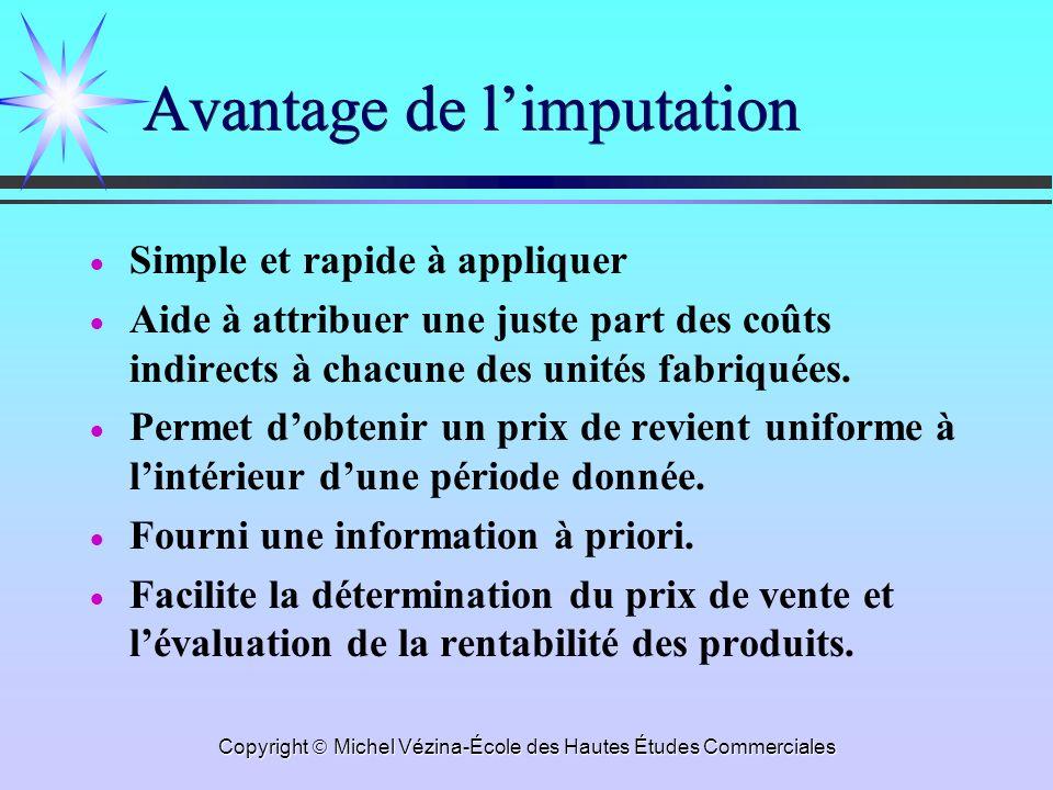 Copyright Michel Vézina-École des Hautes Études Commerciales Avantage de limputation Simple et rapide à appliquer Aide à attribuer une juste part des coûts indirects à chacune des unités fabriquées.