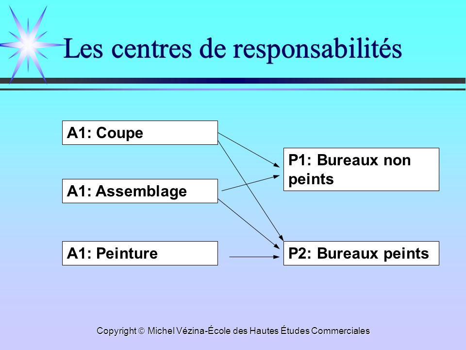 Copyright Michel Vézina-École des Hautes Études Commerciales Les centres de responsabilités A1: Coupe A1: Assemblage A1: Peinture P1: Bureaux non peints P2: Bureaux peints