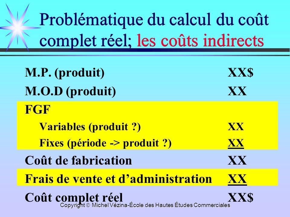 Copyright Michel Vézina-École des Hautes Études Commerciales Problématique du calcul du coût complet réel; les coûts indirects M.P.
