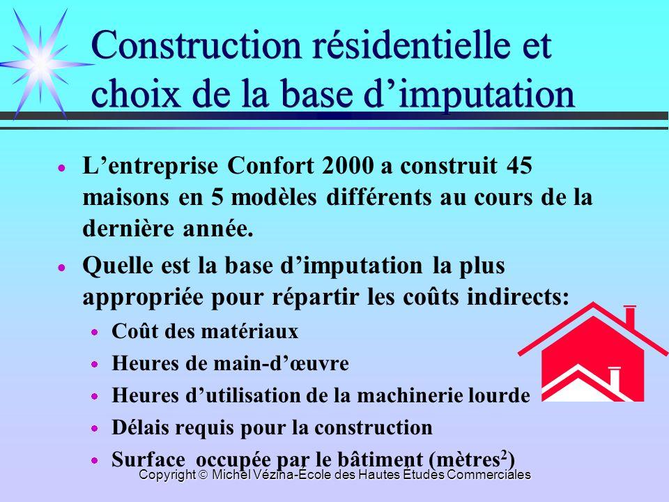 Copyright Michel Vézina-École des Hautes Études Commerciales Construction résidentielle et choix de la base dimputation Lentreprise Confort 2000 a construit 45 maisons en 5 modèles différents au cours de la dernière année.
