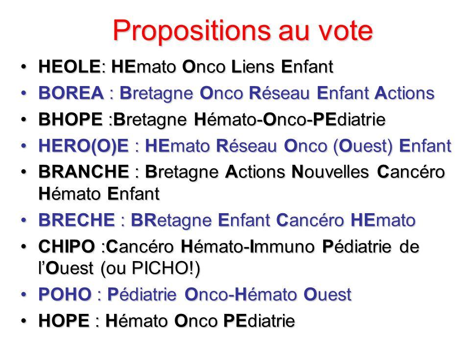 Propositions au vote HEOLE: HEmato Onco Liens EnfantHEOLE: HEmato Onco Liens Enfant BOREA : Bretagne Onco Réseau Enfant ActionsBOREA : Bretagne Onco R