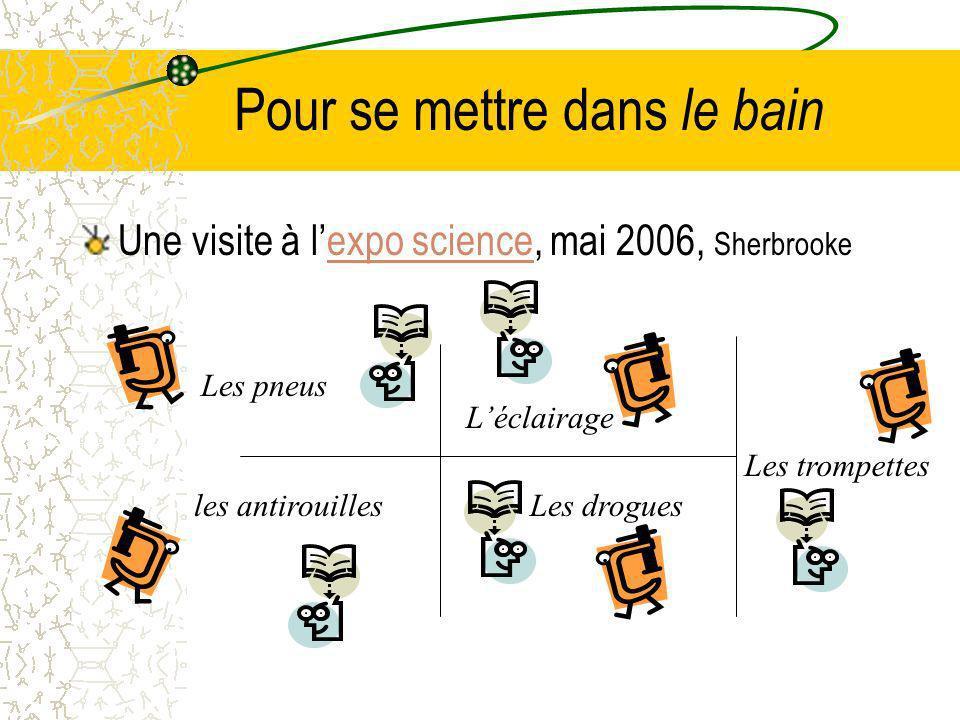 Pour se mettre dans le bain Une visite à lexpo science, mai 2006, Sherbrookeexpo science Les pneus Léclairage les antirouilles Les trompettes Les drogues