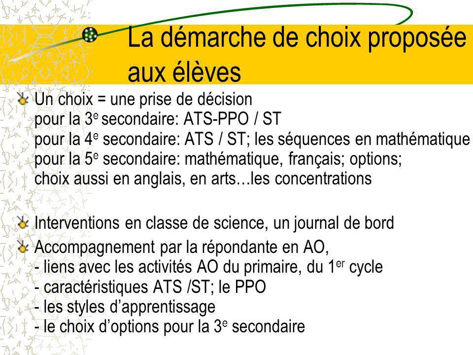 La démarche de choix proposée aux élèves Un choix = une prise de décision pour la 3 e secondaire: ATS-PPO / ST pour la 4 e secondaire: ATS / ST; les séquences en mathématique pour la 5 e secondaire: mathématique, français; options; choix aussi en anglais, en arts…les concentrations Interventions en classe de science, un journal de bord Accompagnement par la répondante en AO, - liens avec les activités AO du primaire, du 1 er cycle - caractéristiques ATS /ST; le PPO - les styles dapprentissage - le choix doptions pour la 3 e secondaire