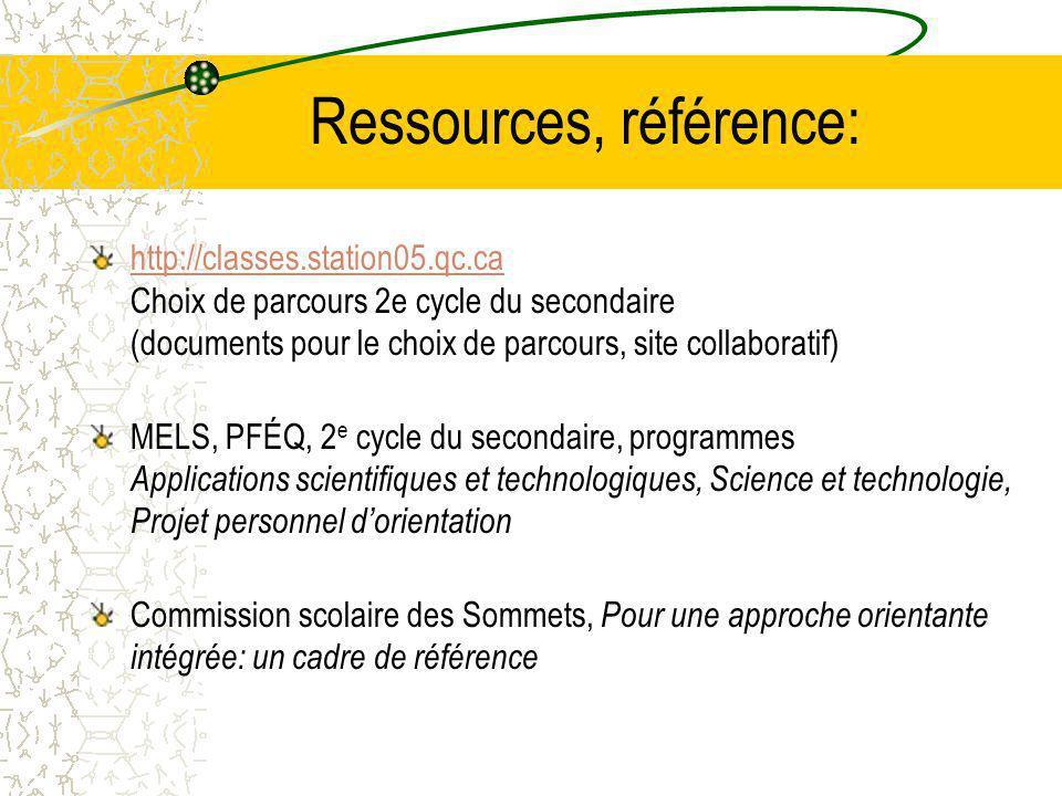 Ressources, référence: http://classes.station05.qc.ca http://classes.station05.qc.ca Choix de parcours 2e cycle du secondaire (documents pour le choix