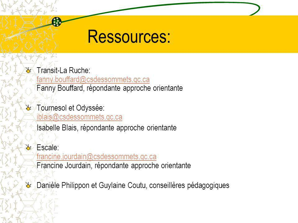 Ressources: Transit-La Ruche: fanny.bouffard@csdessommets.qc.ca Fanny Bouffard, répondante approche orientante fanny.bouffard@csdessommets.qc.ca Tourn