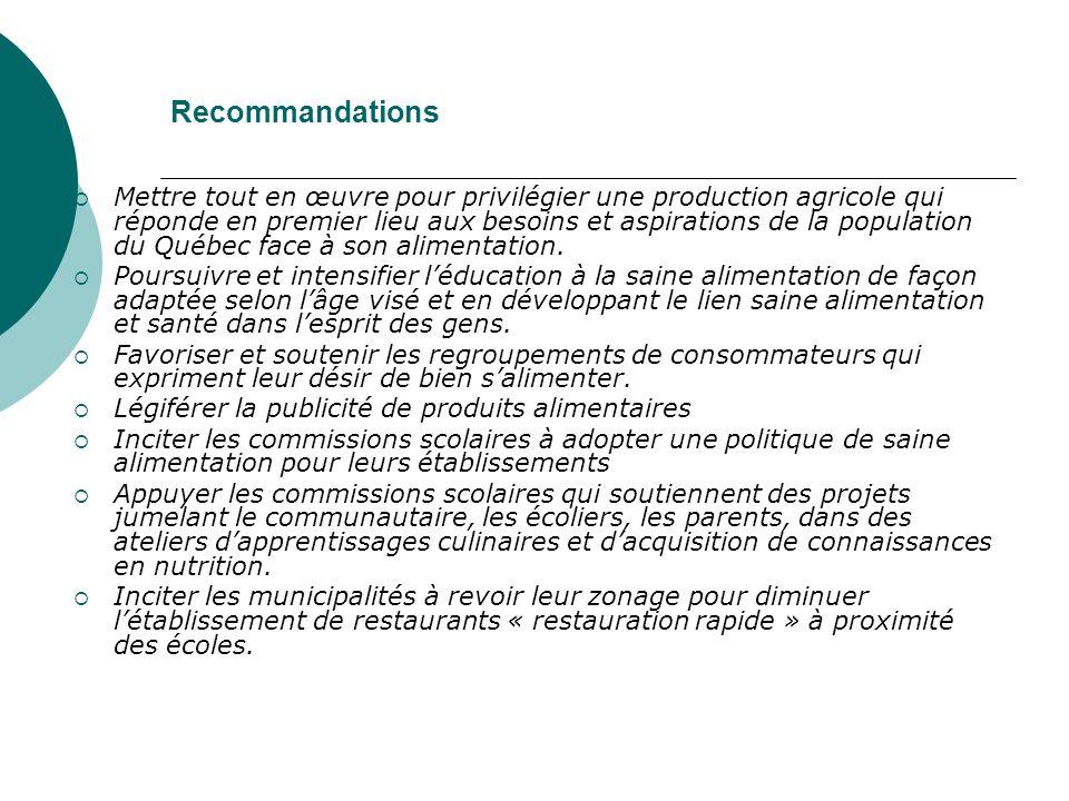 Recommandations Mettre tout en œuvre pour privilégier une production agricole qui réponde en premier lieu aux besoins et aspirations de la population du Québec face à son alimentation.