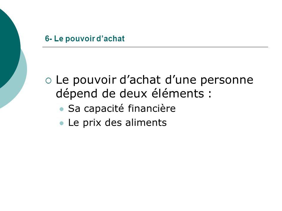 6- Le pouvoir dachat Le pouvoir dachat dune personne dépend de deux éléments : Sa capacité financière Le prix des aliments