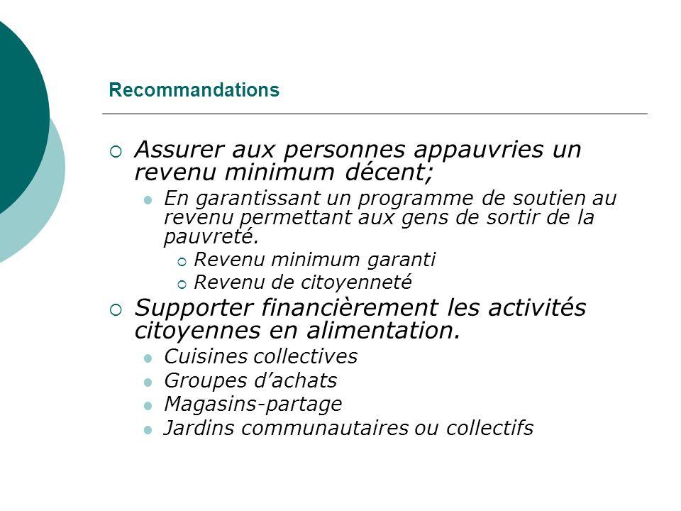 Recommandations Assurer aux personnes appauvries un revenu minimum décent; En garantissant un programme de soutien au revenu permettant aux gens de sortir de la pauvreté.