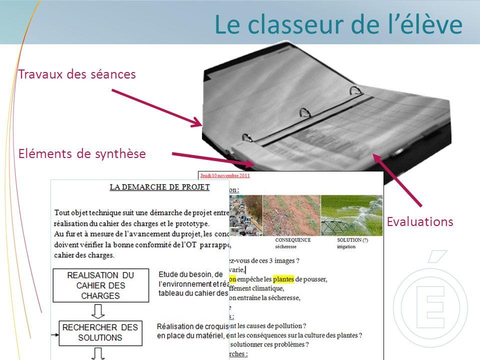 Travaux des séances Eléments de synthèse Evaluations Le classeur de lélève