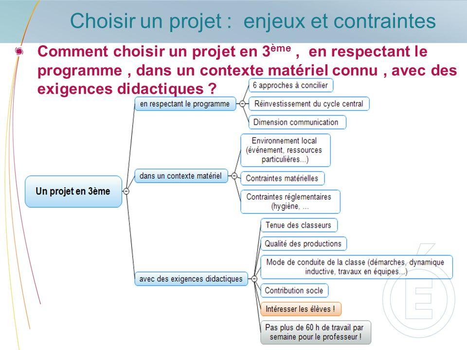 Choisir un projet : enjeux et contraintes Comment choisir un projet en 3 ème, en respectant le programme, dans un contexte matériel connu, avec des exigences didactiques ?