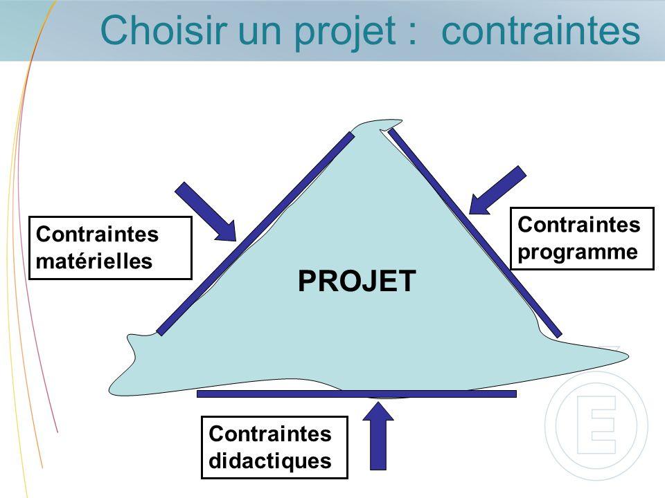 PROJET Contraintes matérielles Contraintes programme Contraintes didactiques Choisir un projet : contraintes