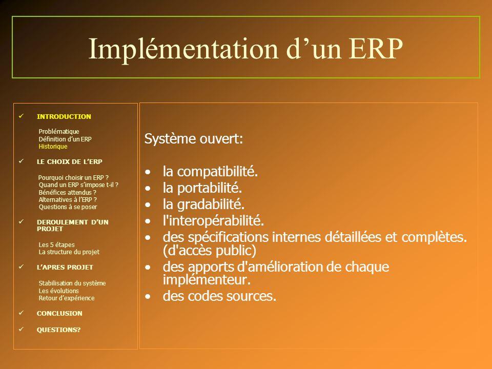 Implémentation dun ERP INTRODUCTION Problématique Définition dun ERP Historique LE CHOIX DE LERP Pourquoi choisir un ERP .