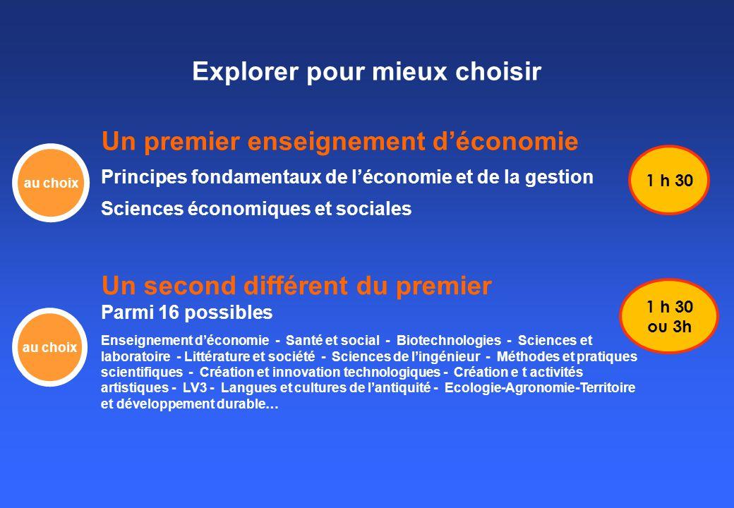 Un premier enseignement déconomie Principes fondamentaux de léconomie et de la gestion Sciences économiques et sociales au choix 1 h 30 Un second diff