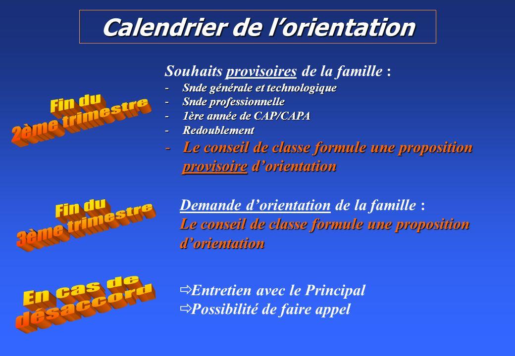 Calendrier de lorientation Souhaits provisoires de la famille : -Snde générale et technologique -Snde professionnelle -1ère année de CAP/CAPA -Redoubl