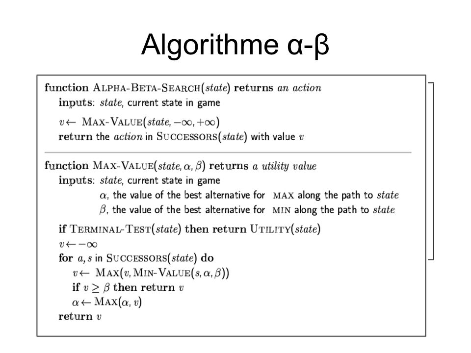 Algorithme α-β