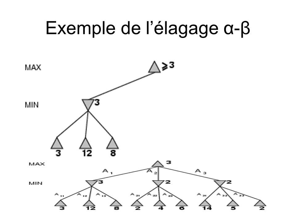 Exemple de lélagage α-β