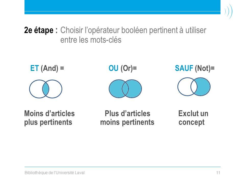 Bibliothèque de l'Université Laval11 2e étape : Choisir lopérateur booléen pertinent à utiliser entre les mots-clés ET (And) = OU (Or)= SAUF (Not)= Mo