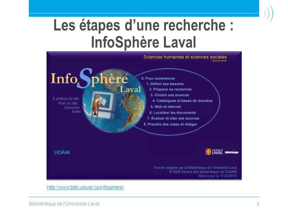 Bibliothèque de l'Université Laval3 Les étapes dune recherche : InfoSphère Laval http://www.bibl.ulaval.ca/infosphere/