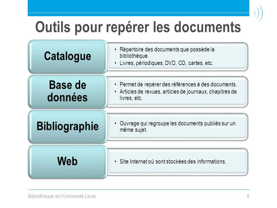 Bibliothèque de l'Université Laval4 Outils pour repérer les documents Répertoire des documents que possède la bibliothèque. Livres, périodiques, DVD,