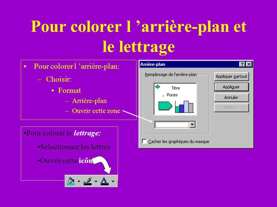 Pour colorer l arrière-plan et le lettrage Pour colorer l arrière-plan: –Choisir: Format –Arrière-plan –Ouvrir cette zone Pour colorer le lettrage: Sélectionner les lettres Ouvrir cette icône