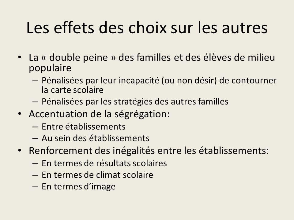 Les effets des choix sur les autres La « double peine » des familles et des élèves de milieu populaire – Pénalisées par leur incapacité (ou non désir)