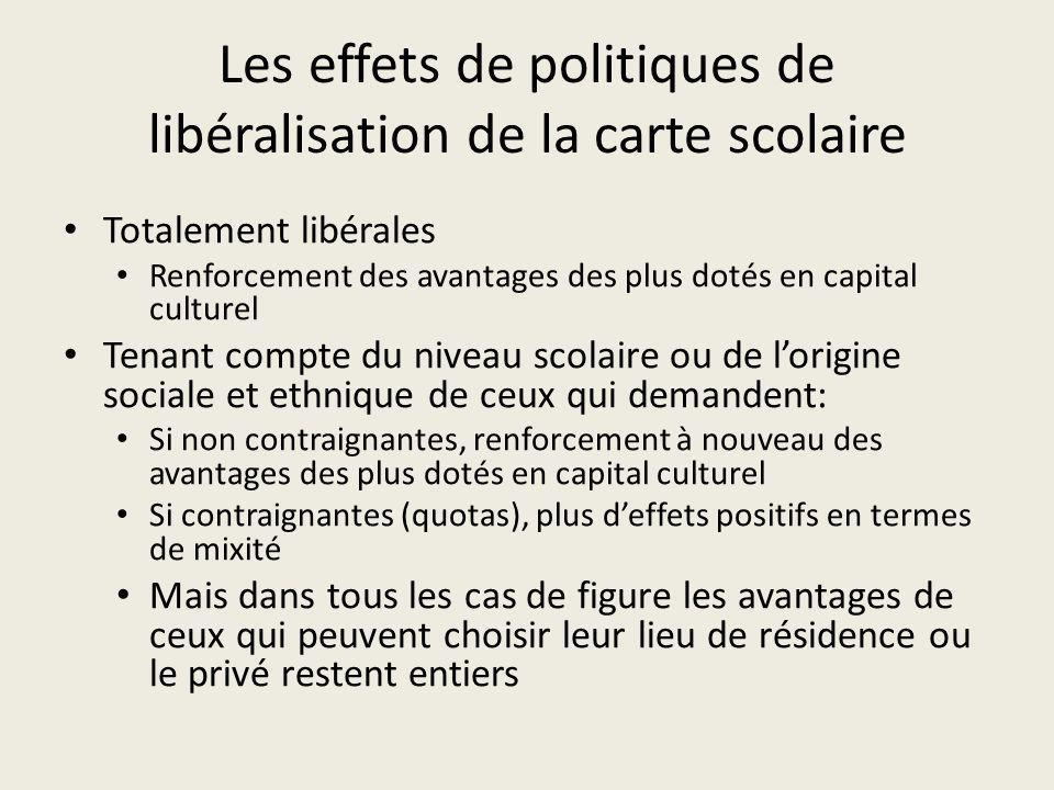 Les effets de politiques de libéralisation de la carte scolaire Totalement libérales Renforcement des avantages des plus dotés en capital culturel Ten