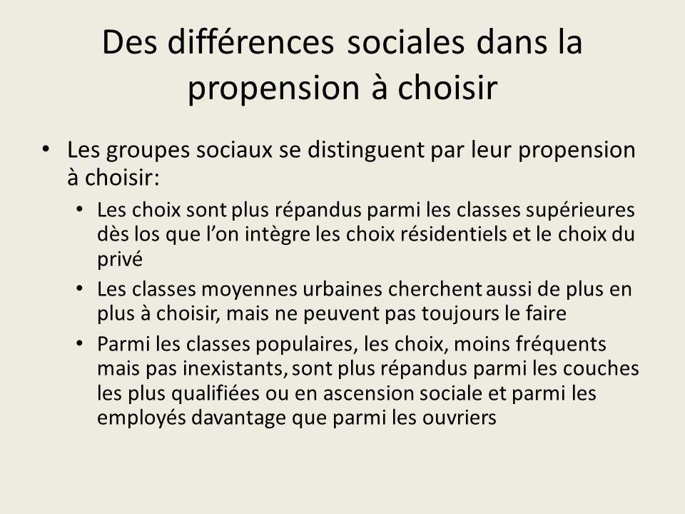 Des différences sociales dans la propension à choisir Les groupes sociaux se distinguent par leur propension à choisir: Les choix sont plus répandus p