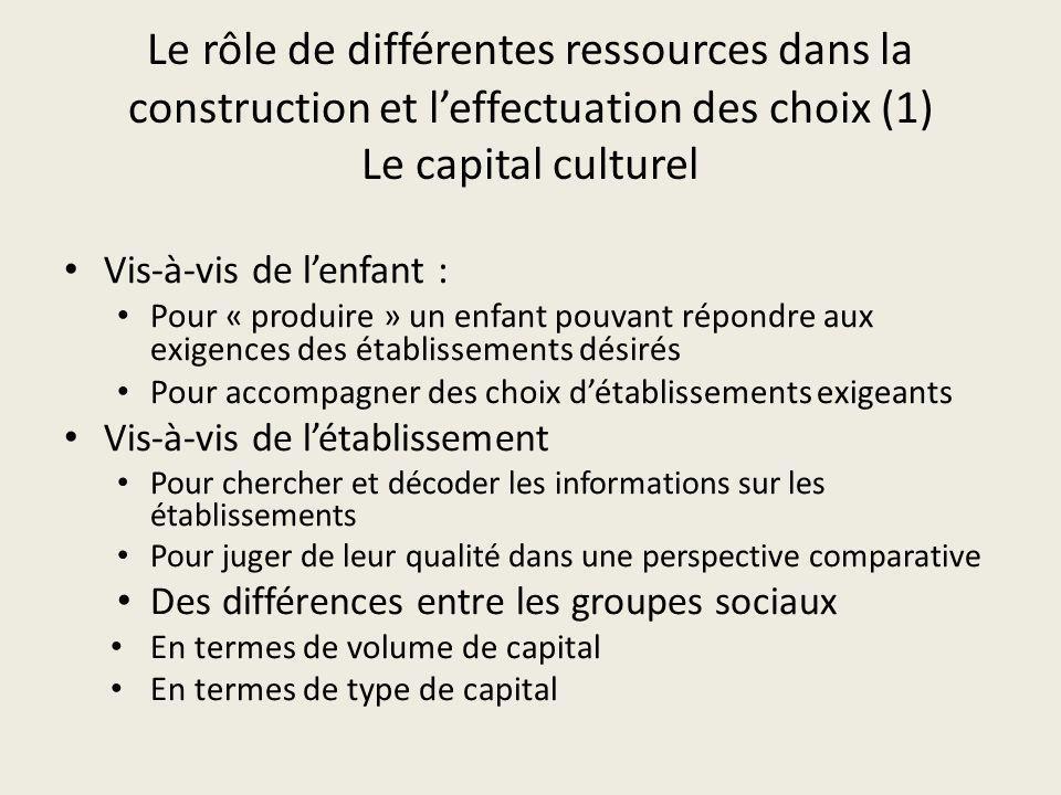 Le rôle de différentes ressources dans la construction et leffectuation des choix (1) Le capital culturel Vis-à-vis de lenfant : Pour « produire » un