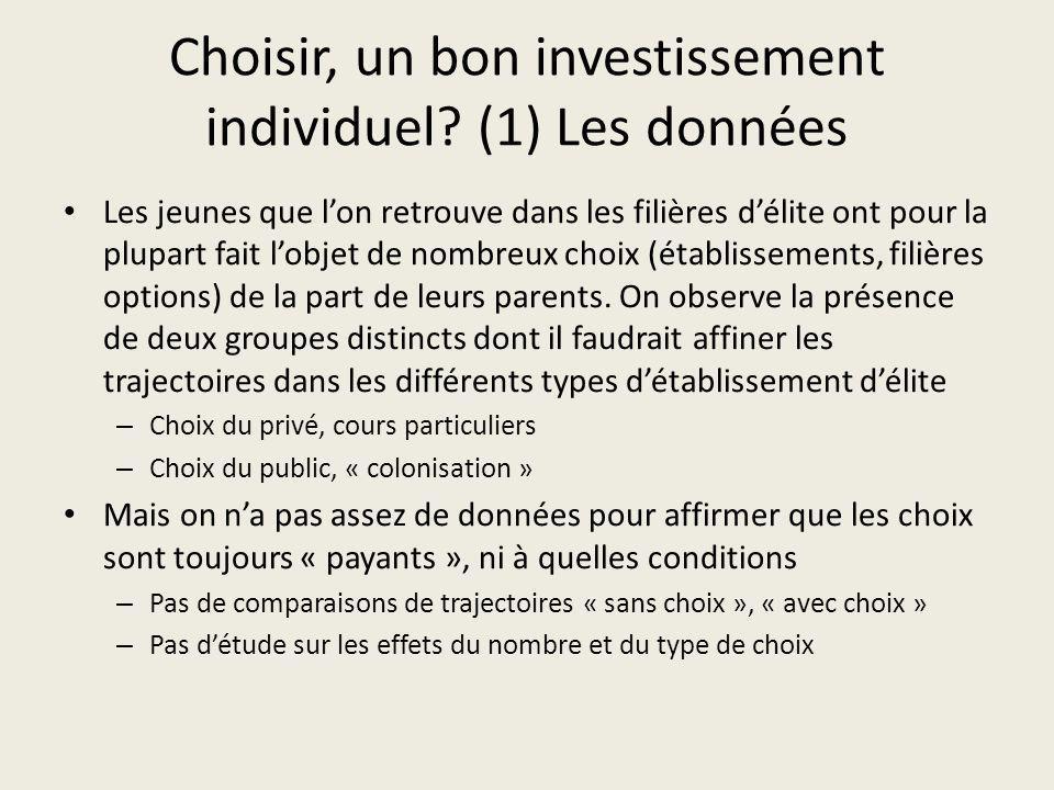 Choisir, un bon investissement individuel? (1) Les données Les jeunes que lon retrouve dans les filières délite ont pour la plupart fait lobjet de nom