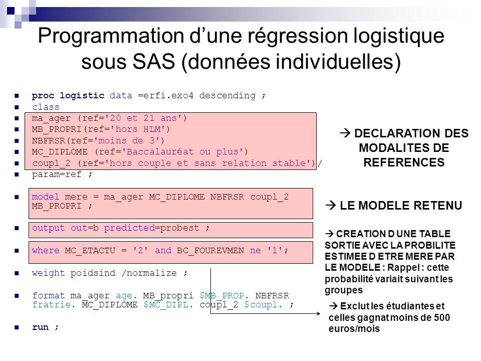Programmation dune régression logistique sous SAS (données individuelles) proc logistic data =erfi.exo4 descending ; class ma_ager (ref='20 et 21 ans'