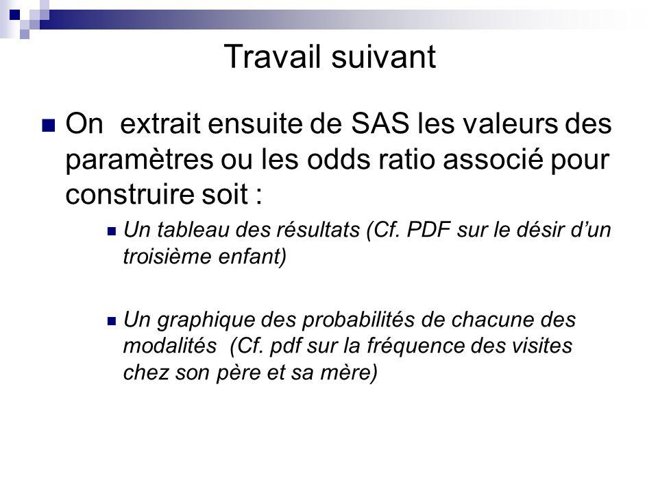 Travail suivant On extrait ensuite de SAS les valeurs des paramètres ou les odds ratio associé pour construire soit : Un tableau des résultats (Cf. PD