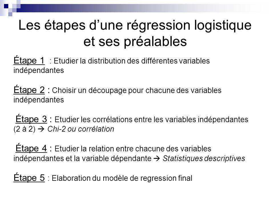 Étape 1 : Etudier la distribution des différentes variables indépendantes Étape 2 : Choisir un découpage pour chacune des variables indépendantes Étap