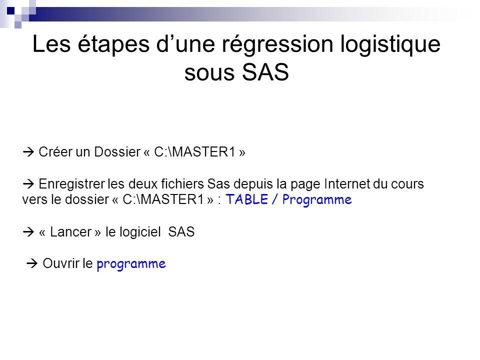 Créer un Dossier « C:\MASTER1 » Enregistrer les deux fichiers Sas depuis la page Internet du cours vers le dossier « C:\MASTER1 » : TABLE / Programme