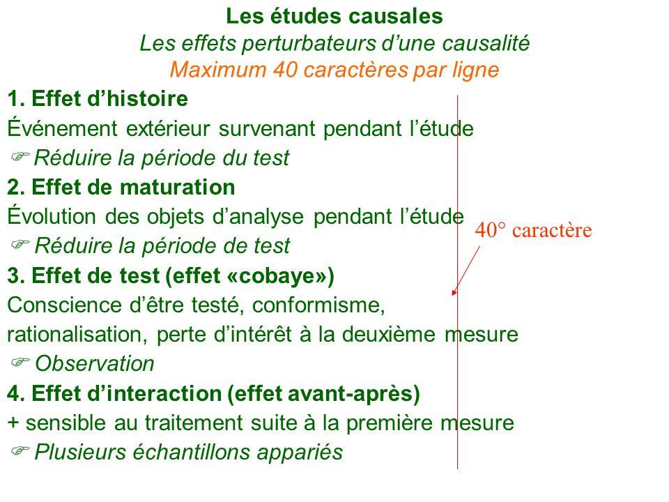 Les études causales Les effets perturbateurs dune causalité Maximum 40 caractères par ligne 1. Effet dhistoire Événement extérieur survenant pendant l