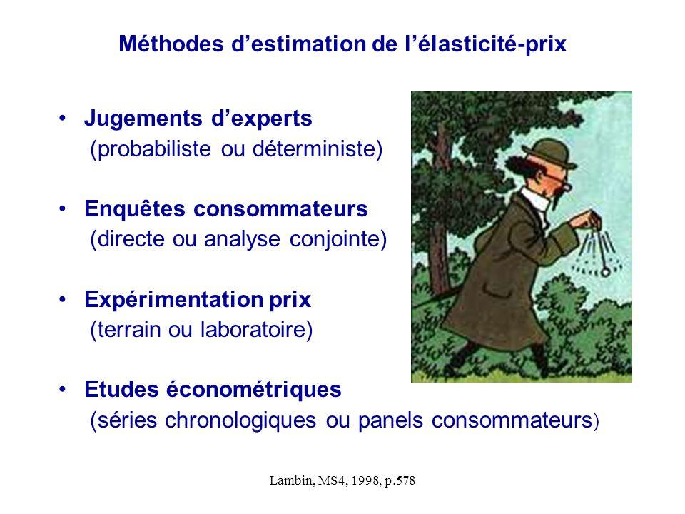 Lambin, MS4, 1998, p.578 Méthodes destimation de lélasticité-prix Jugements dexperts (probabiliste ou déterministe) Enquêtes consommateurs (directe ou