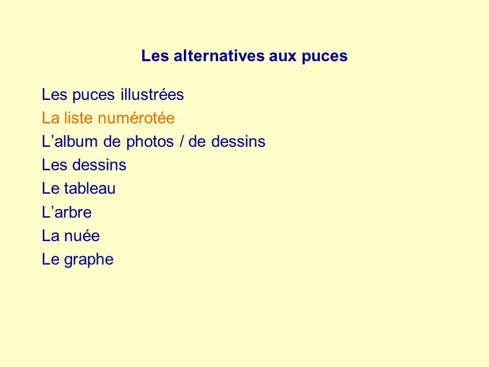 Les alternatives aux puces Les puces illustrées La liste numérotée Lalbum de photos / de dessins Les dessins Le tableau Larbre La nuée Le graphe