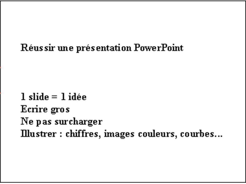 Voici un slide à l'état brut. Objectif : réussir sa présentation en seulement trois étapes.