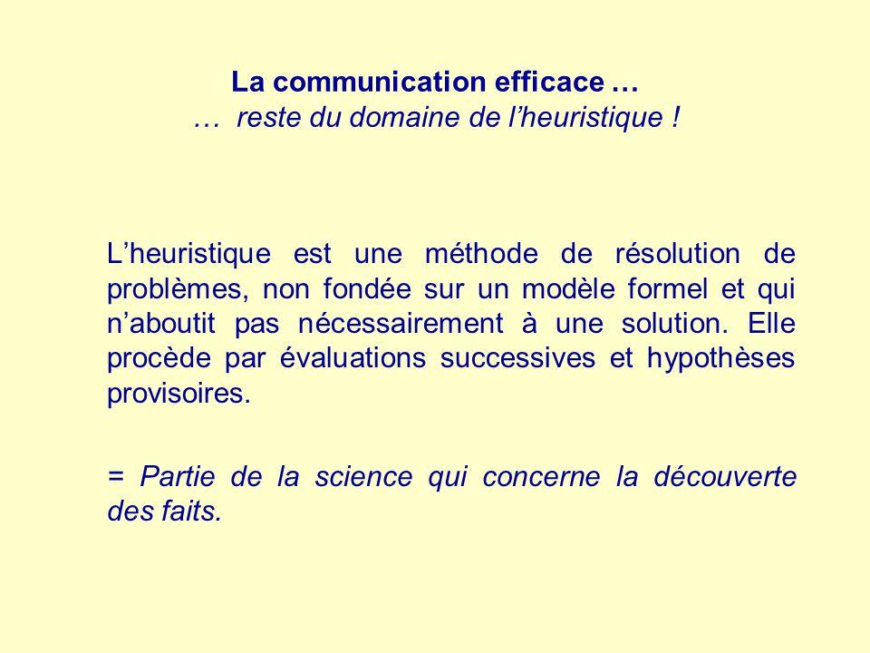La communication efficace … … reste du domaine de lheuristique ! Lheuristique est une méthode de résolution de problèmes, non fondée sur un modèle for