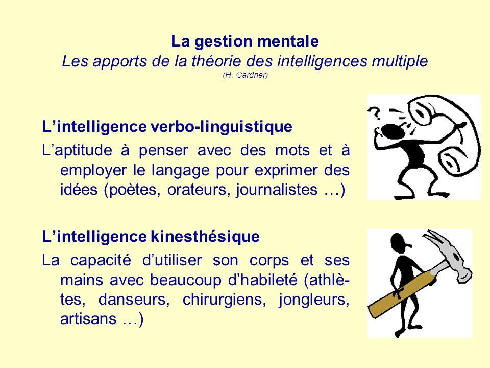 La gestion mentale Les apports de la théorie des intelligences multiple (H. Gardner) Lintelligence verbo-linguistique Laptitude à penser avec des mots
