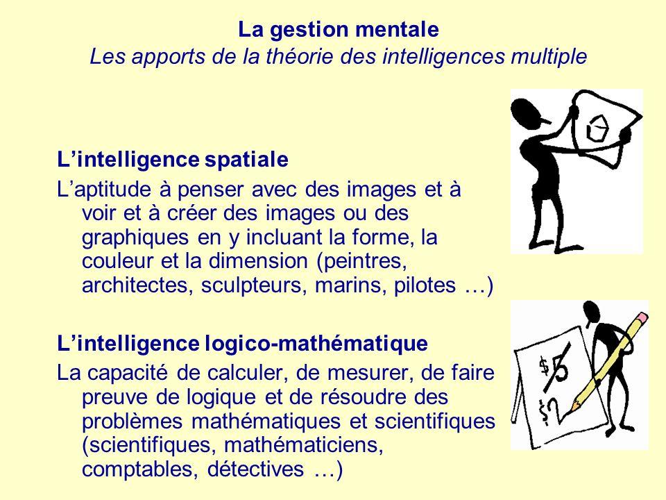 La gestion mentale Les apports de la théorie des intelligences multiple Lintelligence spatiale Laptitude à penser avec des images et à voir et à créer