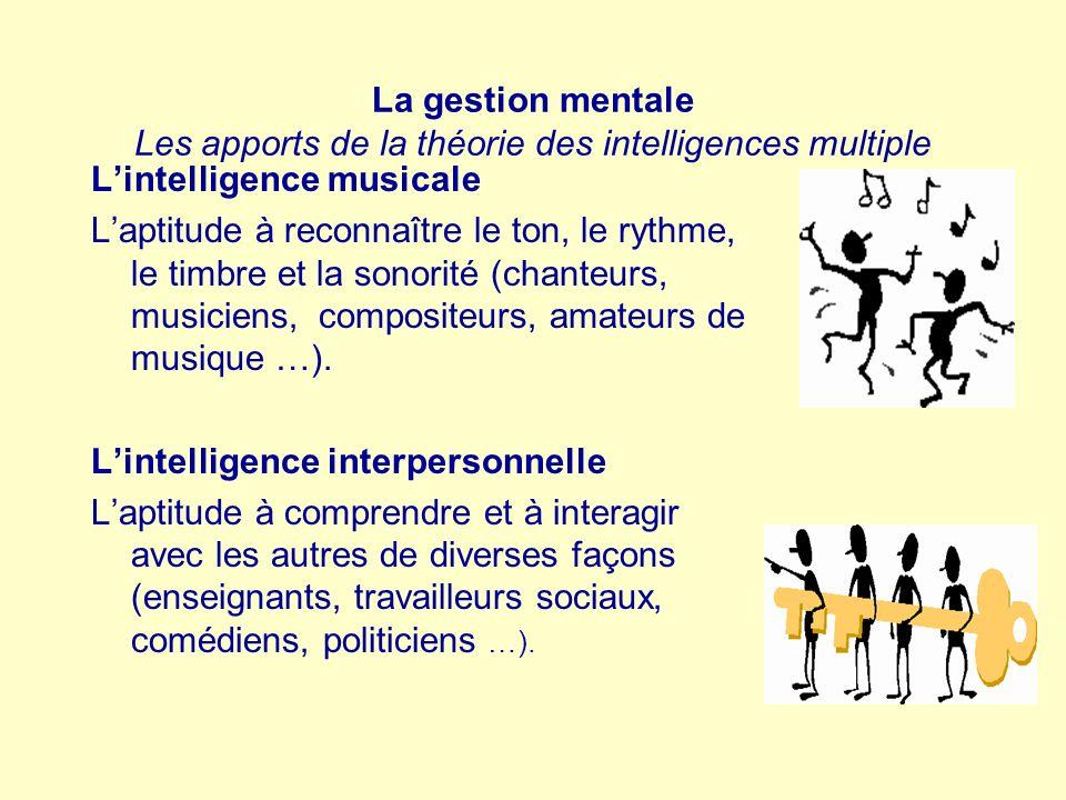 La gestion mentale Les apports de la théorie des intelligences multiple Lintelligence musicale Laptitude à reconnaître le ton, le rythme, le timbre et