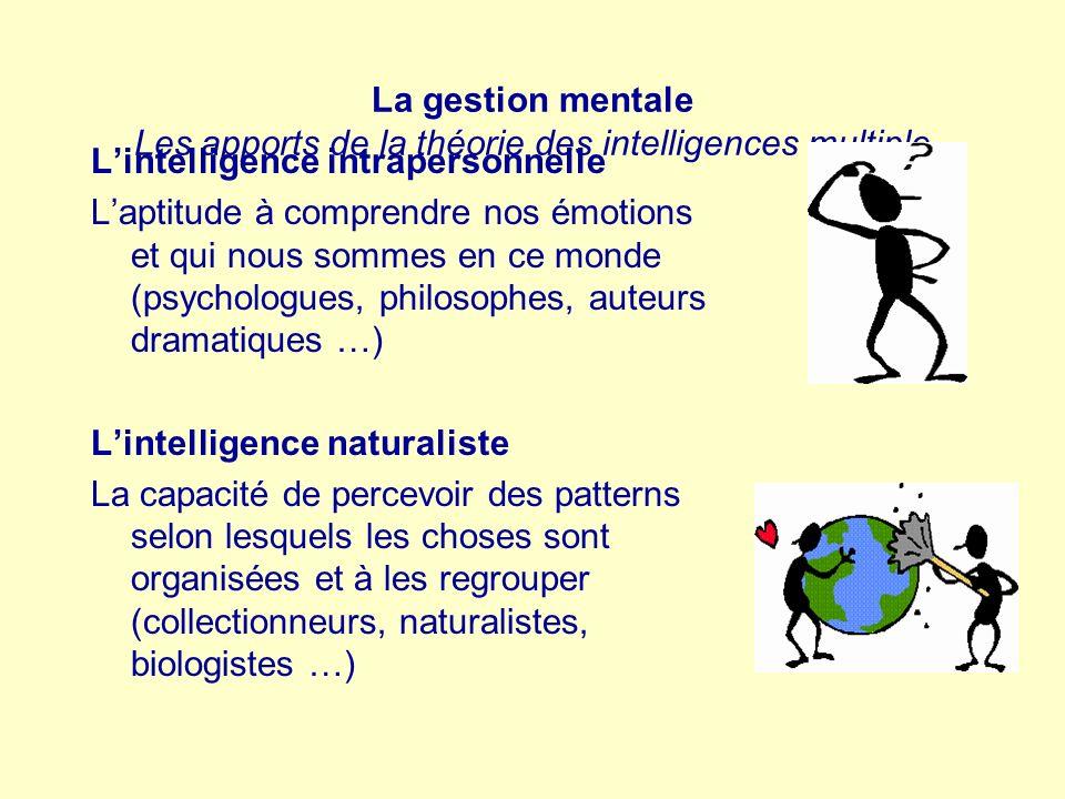 La gestion mentale Les apports de la théorie des intelligences multiple Lintelligence intrapersonnelle Laptitude à comprendre nos émotions et qui nous