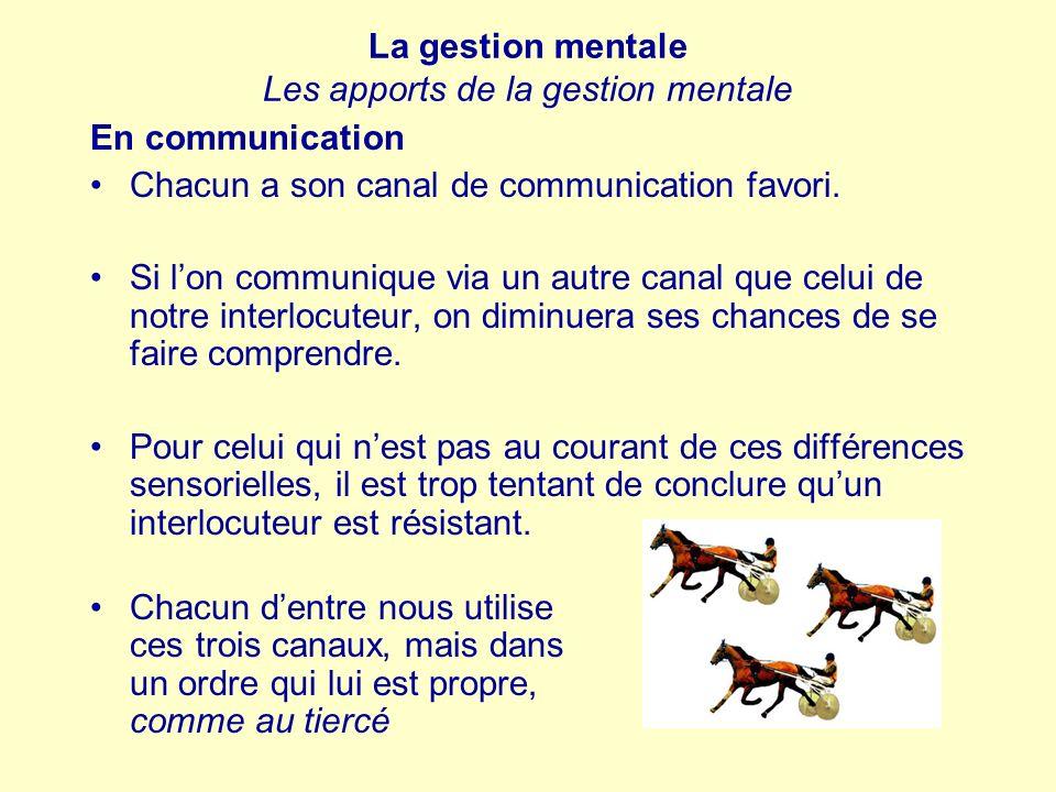 La gestion mentale Les apports de la gestion mentale En communication Chacun a son canal de communication favori. Si lon communique via un autre canal