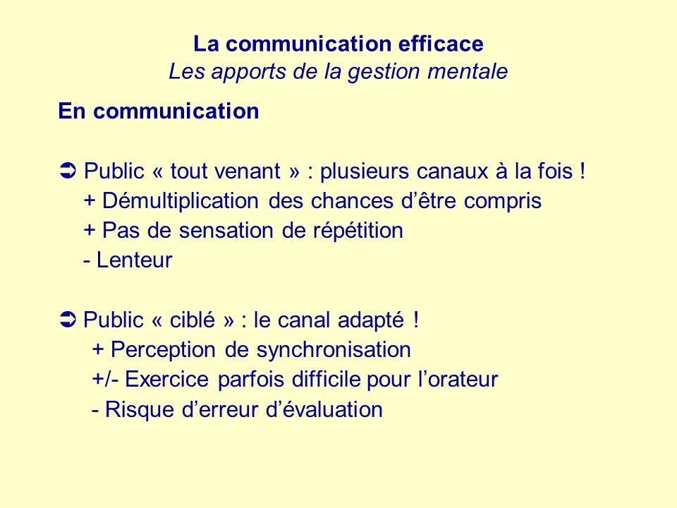 La communication efficace Les apports de la gestion mentale En communication Public « tout venant » : plusieurs canaux à la fois ! + Démultiplication