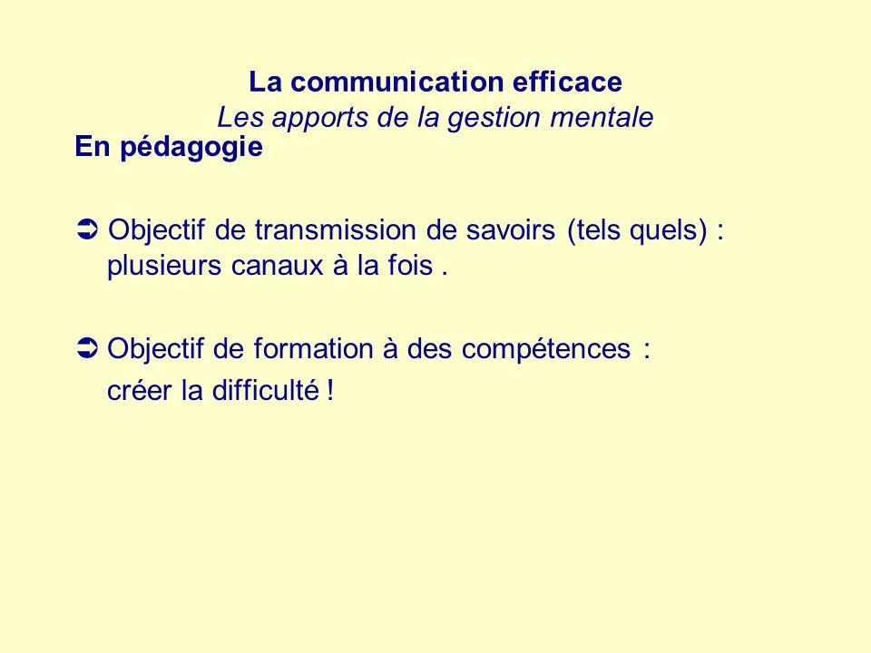 La communication efficace Les apports de la gestion mentale En pédagogie Objectif de transmission de savoirs (tels quels) : plusieurs canaux à la fois