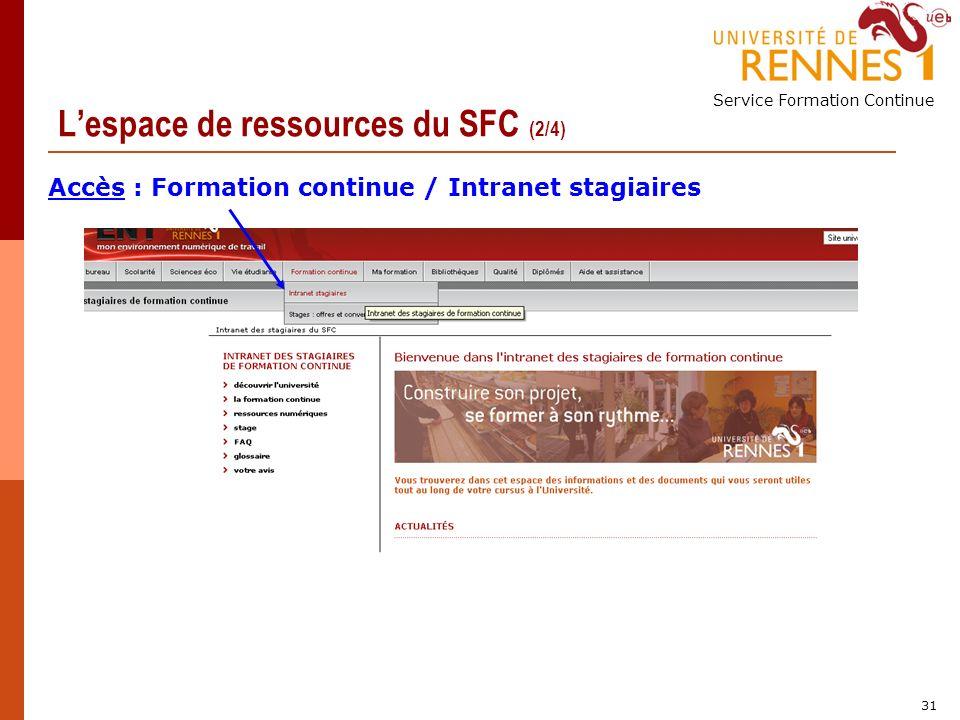 Service Formation Continue 31 Lespace de ressources du SFC (2/4) Accès : Formation continue / Intranet stagiaires