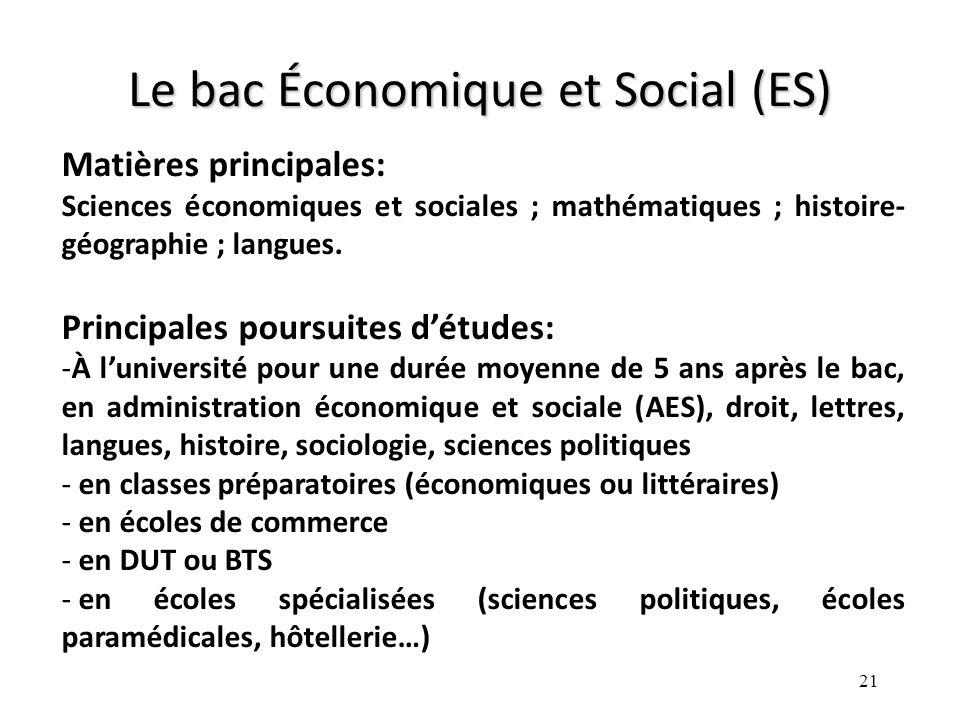 21 Le bac Économique et Social (ES) Matières principales: Sciences économiques et sociales ; mathématiques ; histoire- géographie ; langues.
