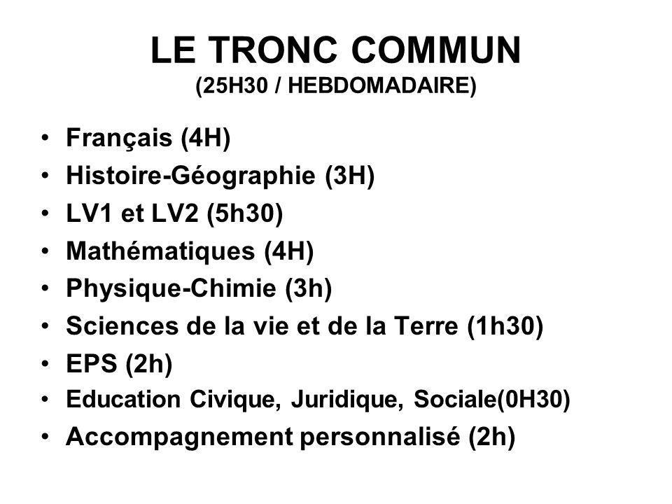 LE TRONC COMMUN (25H30 / HEBDOMADAIRE) Français (4H) Histoire-Géographie (3H) LV1 et LV2 (5h30) Mathématiques (4H) Physique-Chimie (3h) Sciences de la vie et de la Terre (1h30) EPS (2h) Education Civique, Juridique, Sociale(0H30) Accompagnement personnalisé (2h)