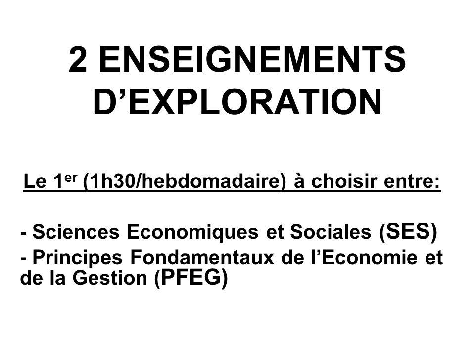 2 ENSEIGNEMENTS DEXPLORATION Le 1 er (1h30/hebdomadaire) à choisir entre: - Sciences Economiques et Sociales ( SES) - Principes Fondamentaux de lEconomie et de la Gestion ( PFEG)