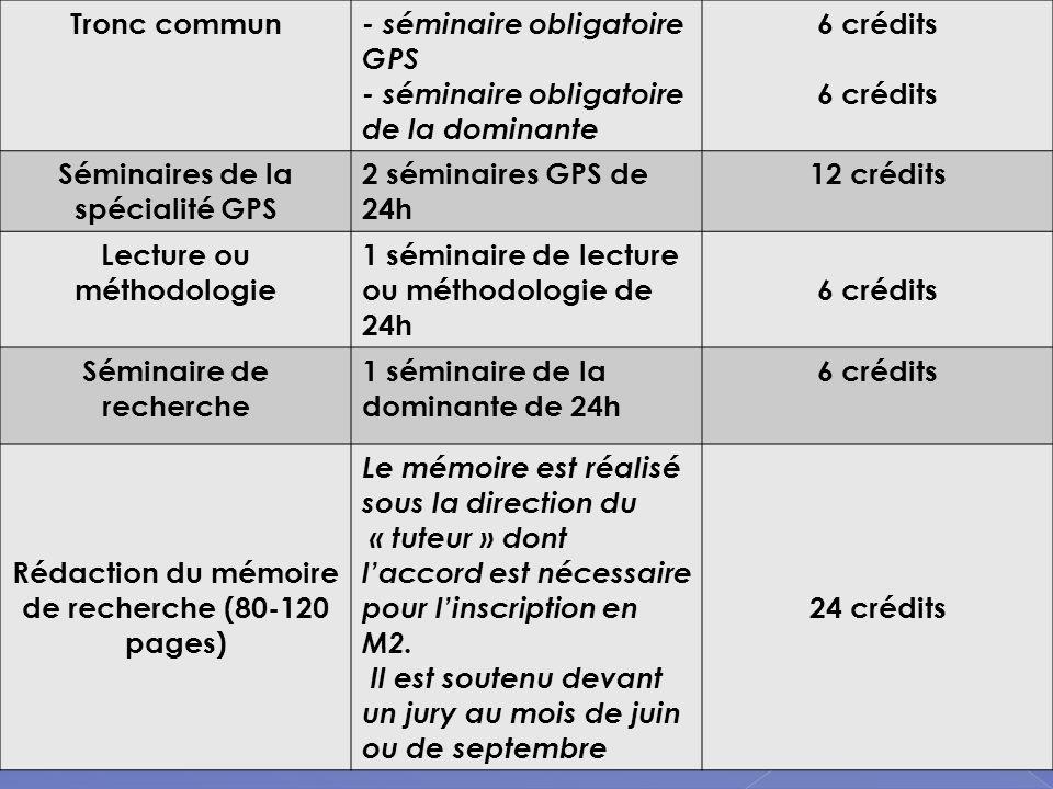 Le mémoire 6 travaux écrits (validations) correspondant aux 6 séminaires qui doivent être suivis N.B.: Il est vivement conseillé de consacrer le dernier semestre (S4) à la rédaction du mémoire.